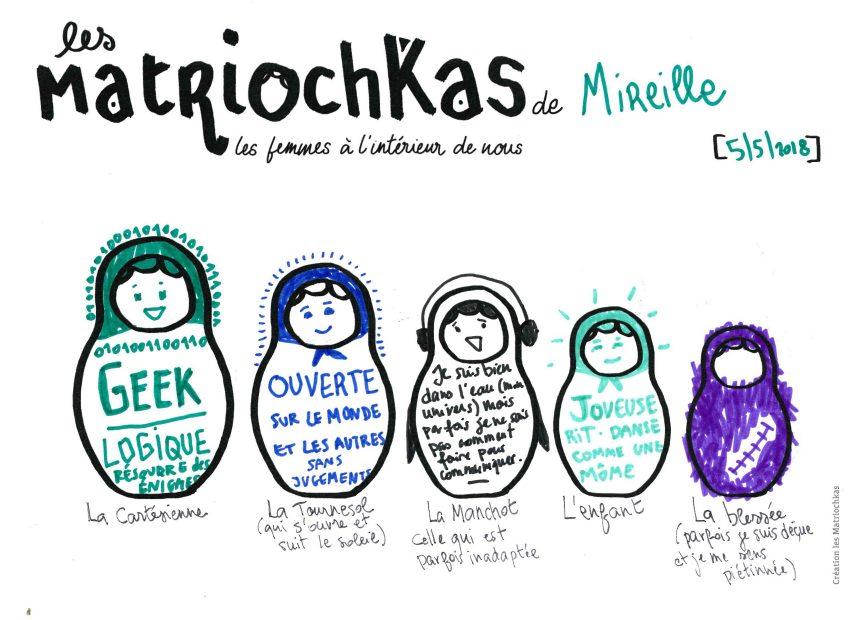 MATRIOCHKAS Mireille